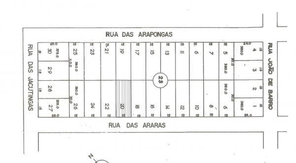 Vieira Imóveis em Francisco Beltrão PR